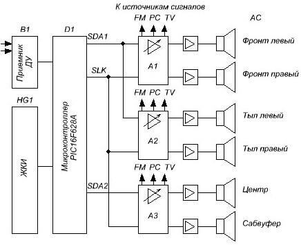 на PIC16F628A - блок-схема